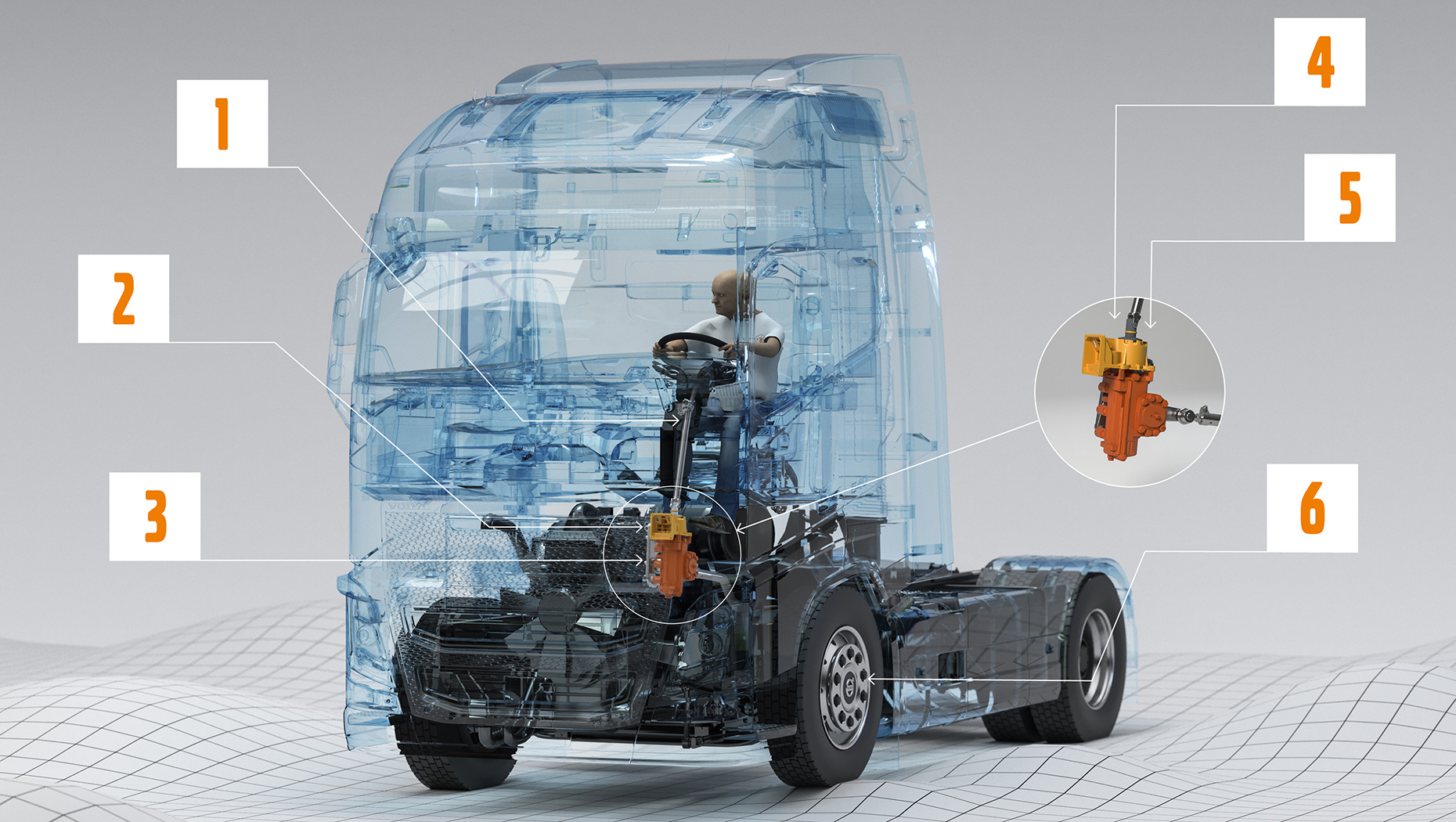 Benefits of Volvo Dynamic Steering | Volvo Trucks Magazine