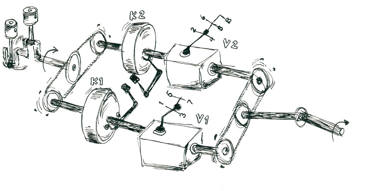 Early illustration from Volvo Trucks showing the principles behind the dual-clutch system.